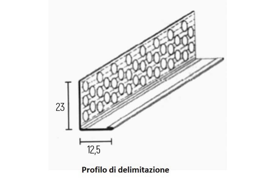 Profilo-delimitazione