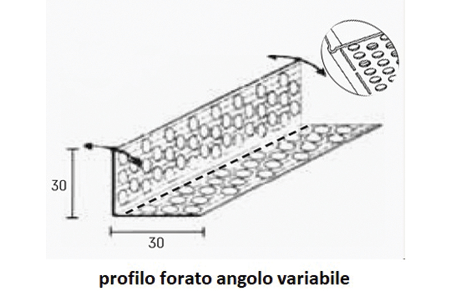 profilo-angolo-variabile