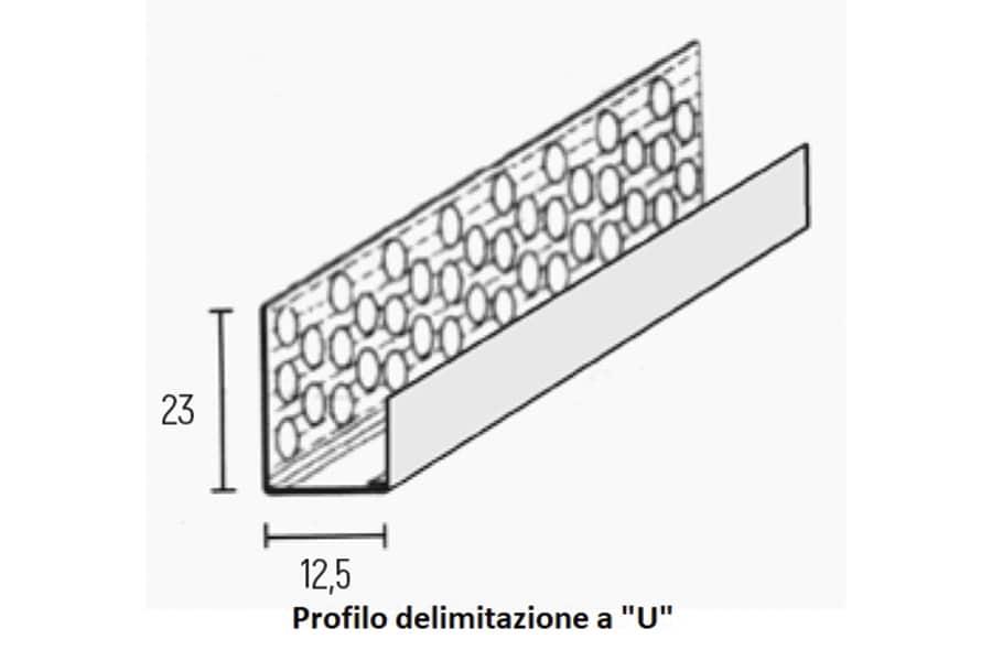 profilo-delimatizione-a-u